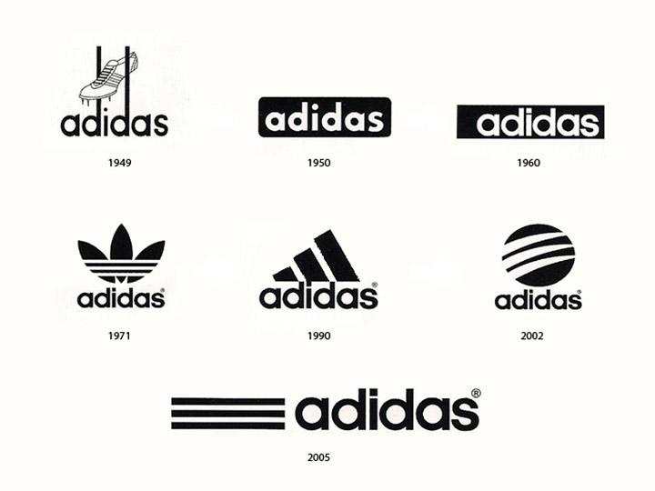 Evolución logo Adidas