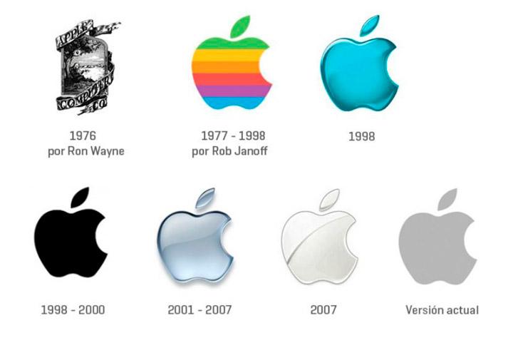 Evolución logo Apple